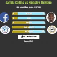 Jamilu Collins vs Kingsley Ehizibue h2h player stats