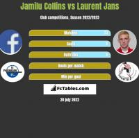 Jamilu Collins vs Laurent Jans h2h player stats