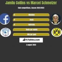 Jamilu Collins vs Marcel Schmelzer h2h player stats