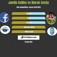 Jamilu Collins vs Marek Suchy h2h player stats