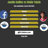 Jamilu Collins vs Robin Yalcin h2h player stats