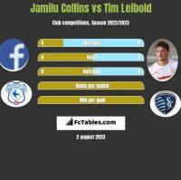 Jamilu Collins vs Tim Leibold h2h player stats