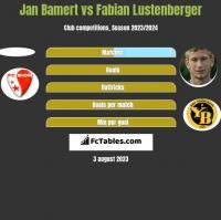 Jan Bamert vs Fabian Lustenberger h2h player stats