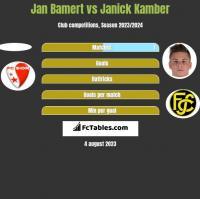Jan Bamert vs Janick Kamber h2h player stats