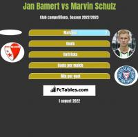 Jan Bamert vs Marvin Schulz h2h player stats