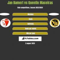 Jan Bamert vs Quentin Maceiras h2h player stats