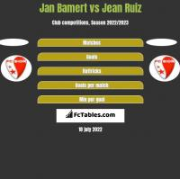 Jan Bamert vs Jean Ruiz h2h player stats