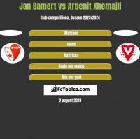 Jan Bamert vs Arbenit Xhemajli h2h player stats