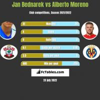 Jan Bednarek vs Alberto Moreno h2h player stats