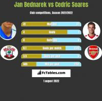 Jan Bednarek vs Cedric Soares h2h player stats