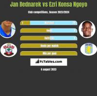 Jan Bednarek vs Ezri Konsa Ngoyo h2h player stats