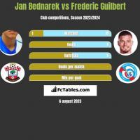 Jan Bednarek vs Frederic Guilbert h2h player stats