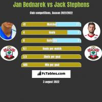 Jan Bednarek vs Jack Stephens h2h player stats
