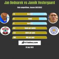 Jan Bednarek vs Jannik Vestergaard h2h player stats