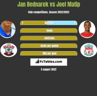 Jan Bednarek vs Joel Matip h2h player stats