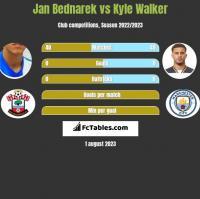 Jan Bednarek vs Kyle Walker h2h player stats