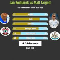 Jan Bednarek vs Matt Targett h2h player stats