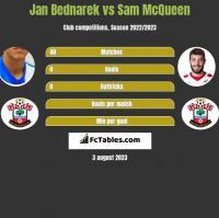 Jan Bednarek vs Sam McQueen h2h player stats