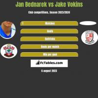 Jan Bednarek vs Jake Vokins h2h player stats