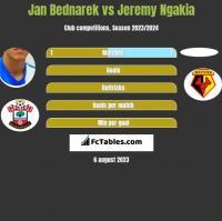 Jan Bednarek vs Jeremy Ngakia h2h player stats