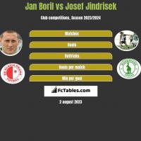 Jan Boril vs Josef Jindrisek h2h player stats
