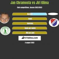 Jan Chramosta vs Jiri Klima h2h player stats