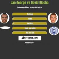 Jan George vs David Blacha h2h player stats