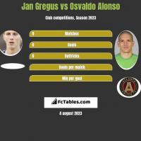 Jan Gregus vs Osvaldo Alonso h2h player stats