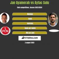 Jan Gyamerah vs Aytac Sulu h2h player stats