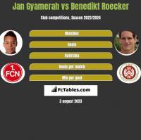 Jan Gyamerah vs Benedikt Roecker h2h player stats