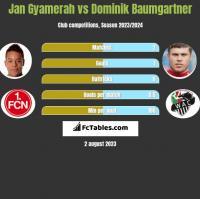 Jan Gyamerah vs Dominik Baumgartner h2h player stats
