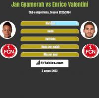 Jan Gyamerah vs Enrico Valentini h2h player stats