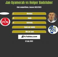 Jan Gyamerah vs Holger Badstuber h2h player stats