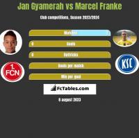 Jan Gyamerah vs Marcel Franke h2h player stats