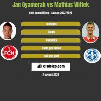 Jan Gyamerah vs Mathias Wittek h2h player stats