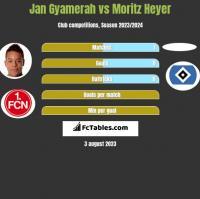 Jan Gyamerah vs Moritz Heyer h2h player stats
