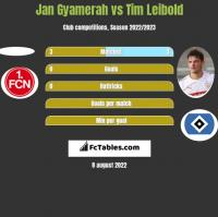 Jan Gyamerah vs Tim Leibold h2h player stats
