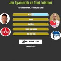 Jan Gyamerah vs Toni Leistner h2h player stats