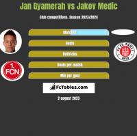 Jan Gyamerah vs Jakov Medic h2h player stats