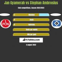 Jan Gyamerah vs Stephan Ambrosius h2h player stats