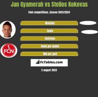 Jan Gyamerah vs Stelios Kokovas h2h player stats
