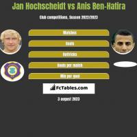 Jan Hochscheidt vs Anis Ben-Hatira h2h player stats
