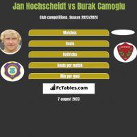 Jan Hochscheidt vs Burak Camoglu h2h player stats