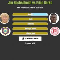 Jan Hochscheidt vs Erich Berko h2h player stats