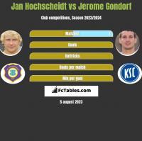Jan Hochscheidt vs Jerome Gondorf h2h player stats