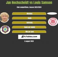 Jan Hochscheidt vs Louis Samson h2h player stats
