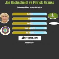 Jan Hochscheidt vs Patrick Strauss h2h player stats