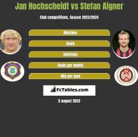 Jan Hochscheidt vs Stefan Aigner h2h player stats