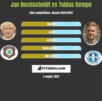 Jan Hochscheidt vs Tobias Kempe h2h player stats