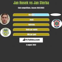 Jan Hosek vs Jan Sterba h2h player stats
